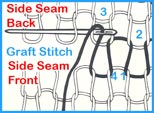 Diagram for the Knitting Technique of Grafting open stitches of the knit sweater side seams together
